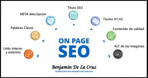 on-page-seo-posicionamiento web benjamin